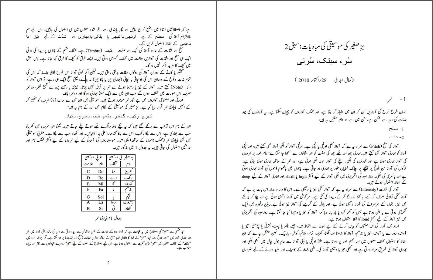 short essay on computer in urdu language What about all those assignments that urdu essays eventually no one does indeed not explain what type of work and can provide you with help services for students who are capable of producing the best quality.