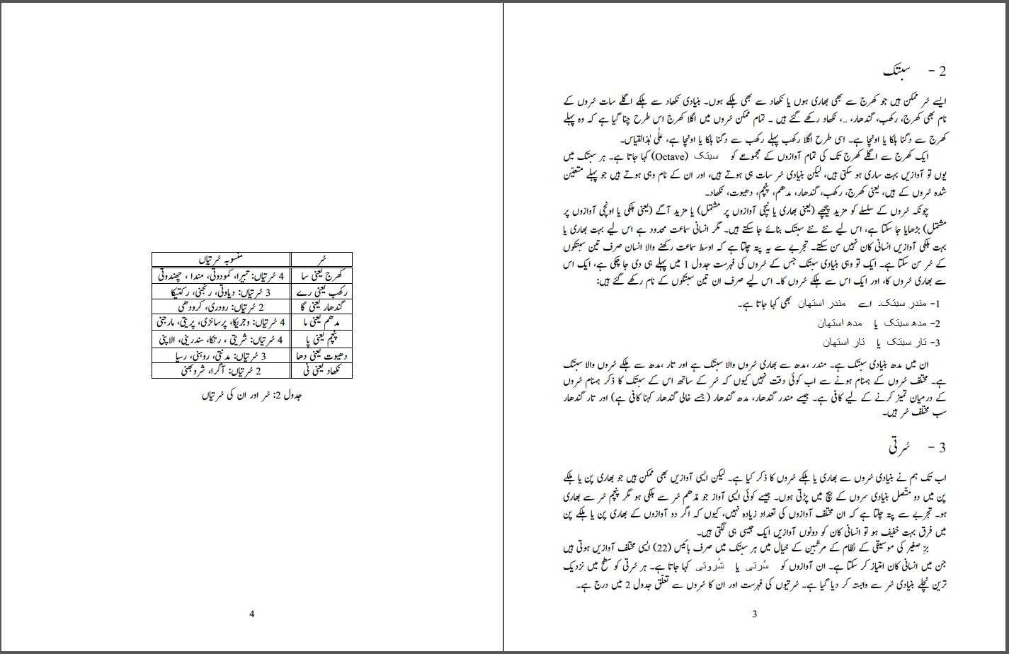 related post of how to write an essay in urdu